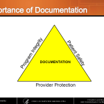 Documentation According to the OIG